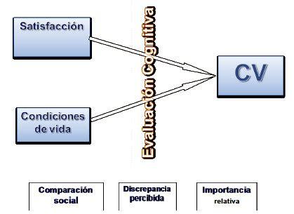 Qué es un currículum por - Modelo Curriculum